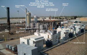On-Site Testing and Start-Ups for Desulfurization Systems